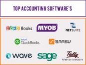List of The top accounting software's used by professional bookkeepers